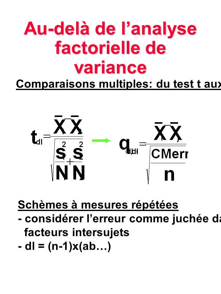 Au-delà de l'analyse factorielle de variance