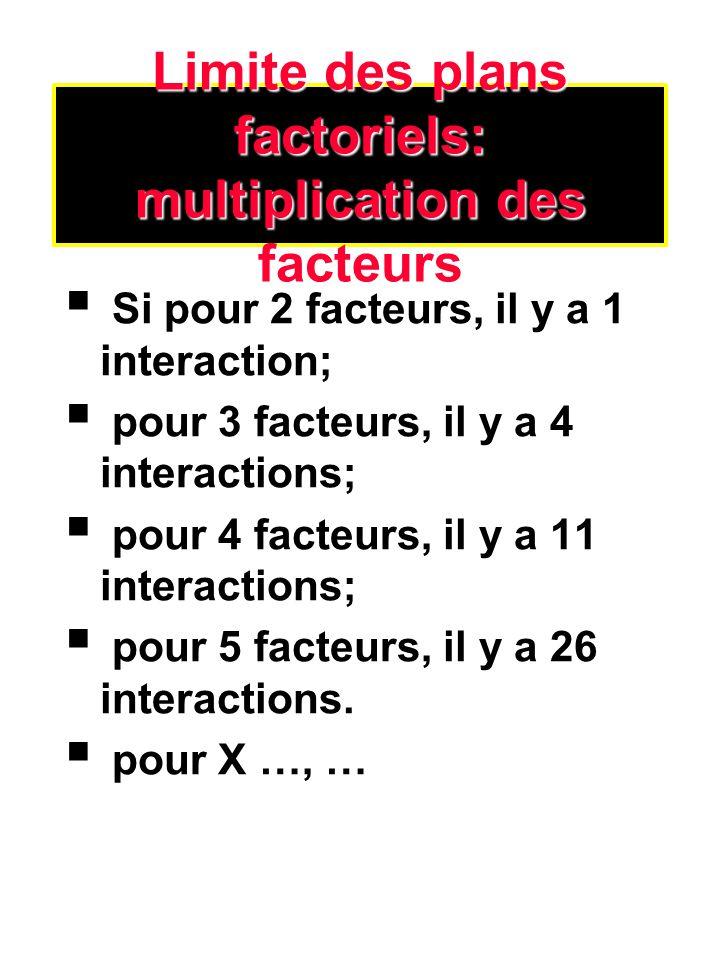 Limite des plans factoriels: multiplication des facteurs