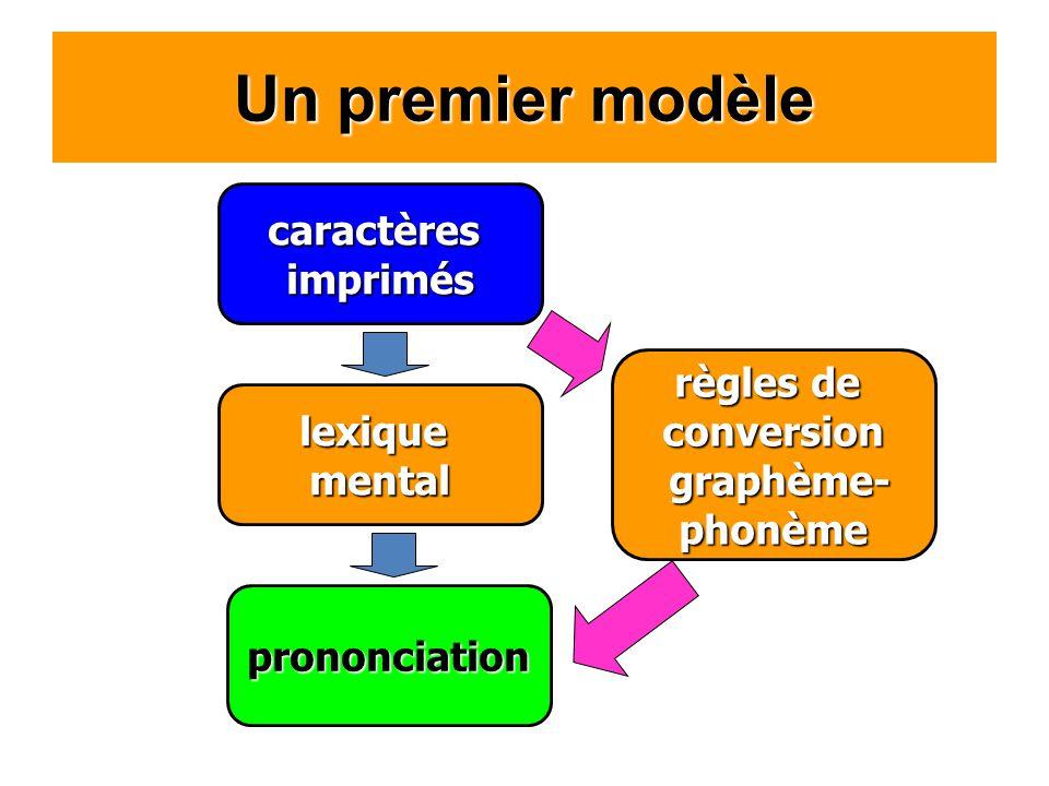 Un premier modèle caractères imprimés règles de conversion lexique