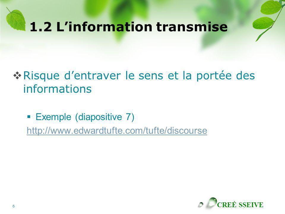 1.2 L'information transmise