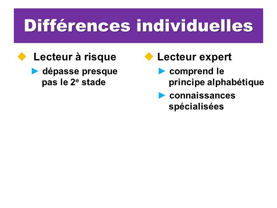 Différences individuelles