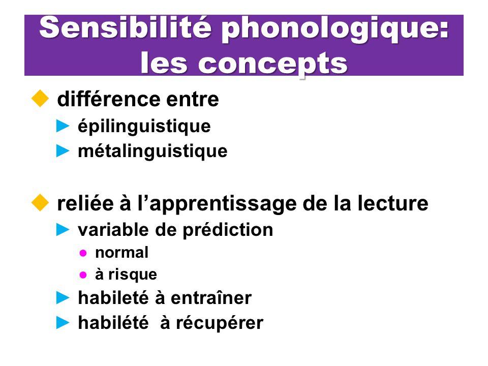 Sensibilité phonologique: les concepts
