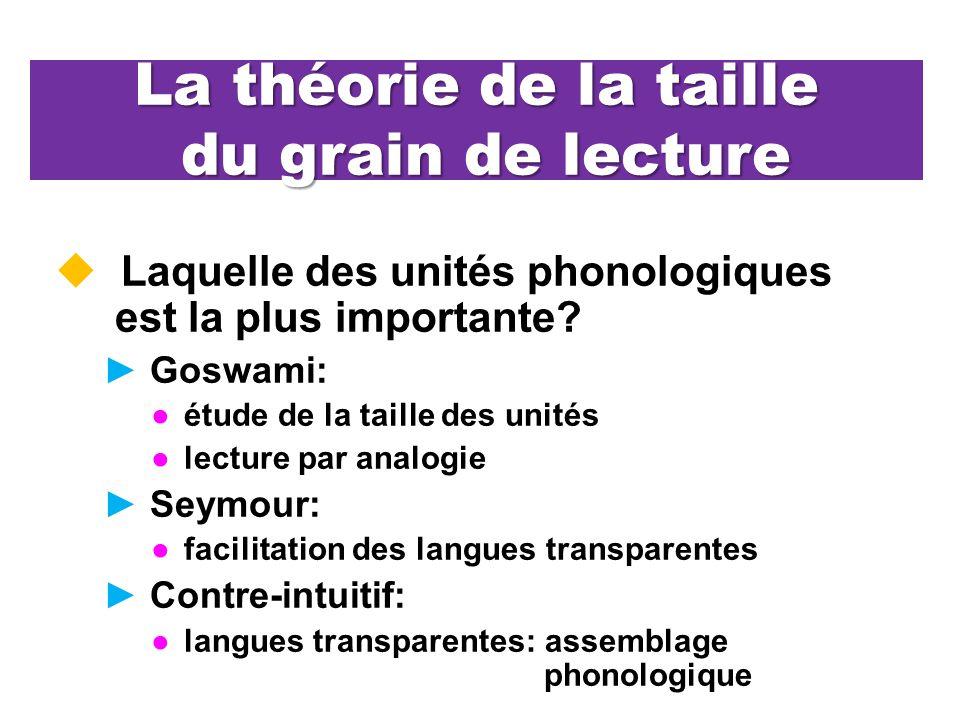La théorie de la taille du grain de lecture