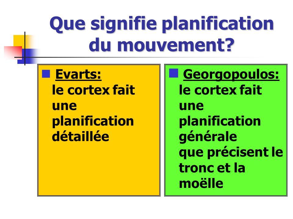Que signifie planification du mouvement