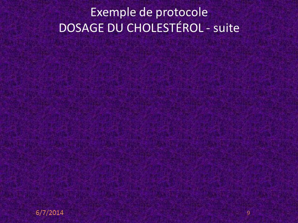 Exemple de protocole DOSAGE DU CHOLESTÉROL - suite