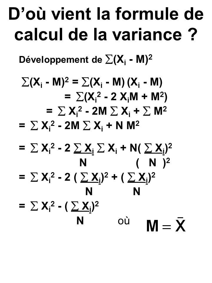 D'où vient la formule de calcul de la variance