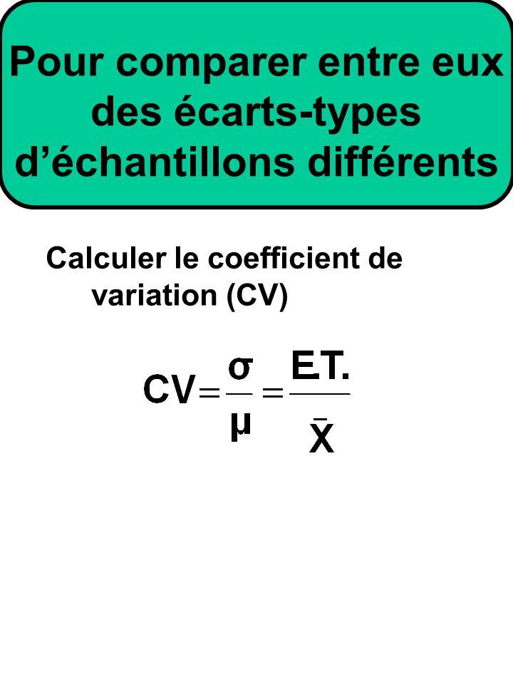 Pour comparer entre eux des écarts-types d'échantillons différents