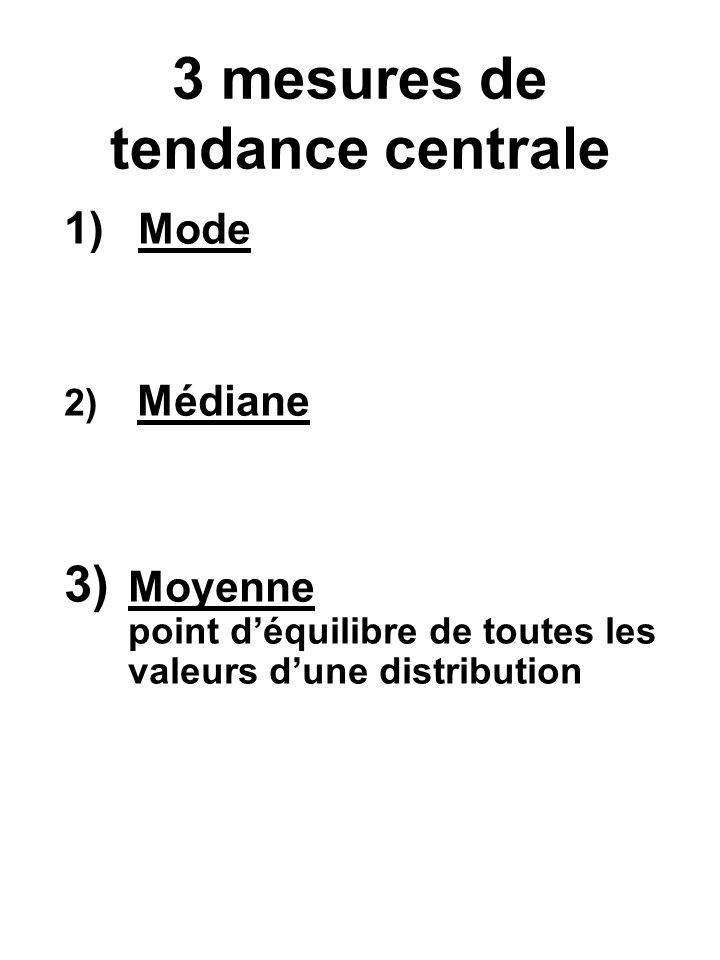 3 mesures de tendance centrale