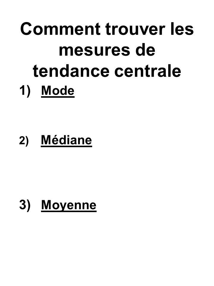 Comment trouver les mesures de tendance centrale