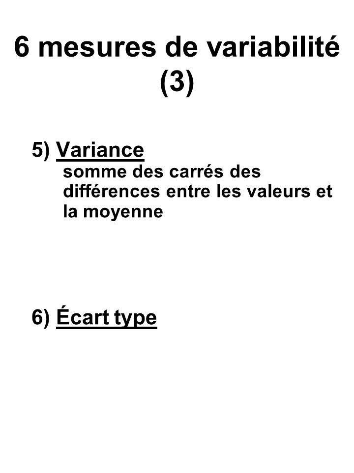 6 mesures de variabilité (3)
