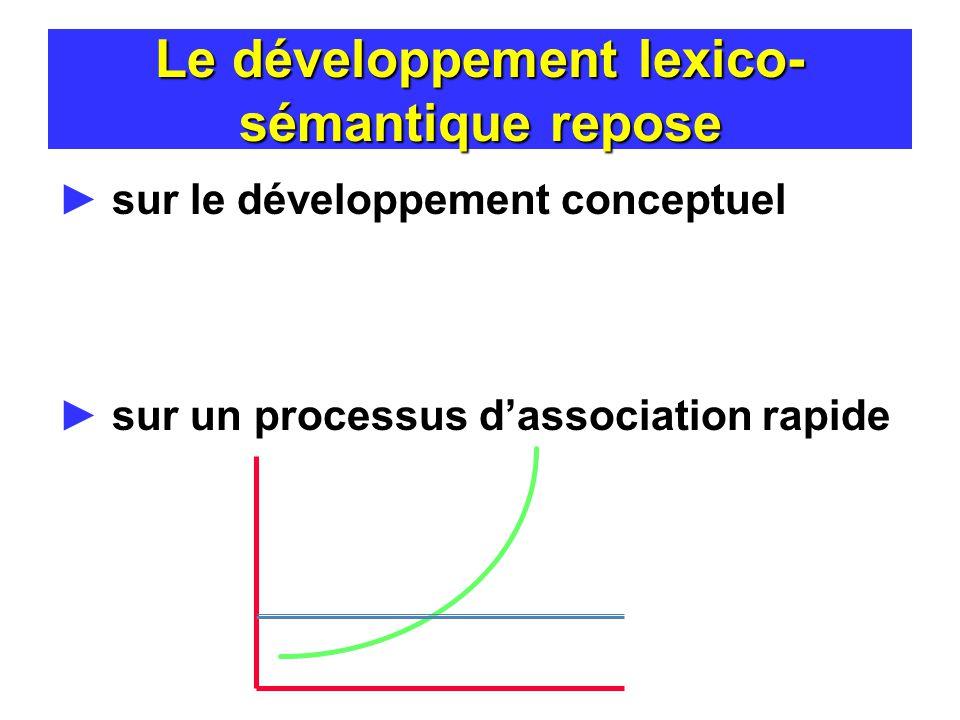Le développement lexico-sémantique repose