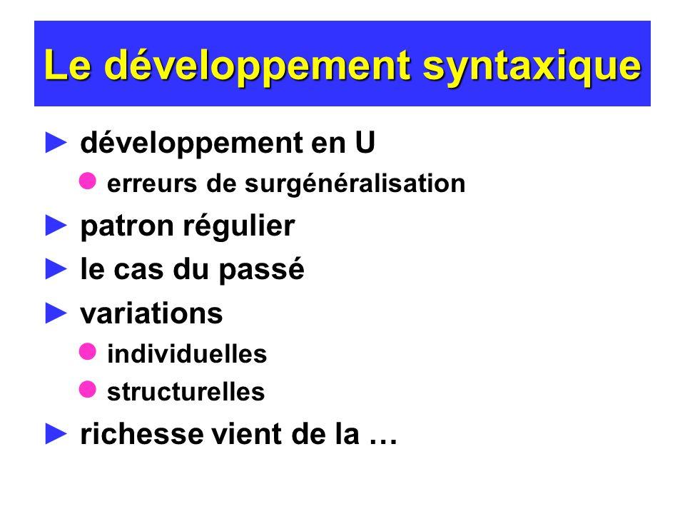 Le développement syntaxique