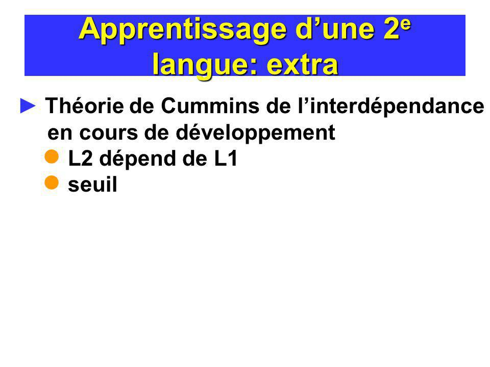 Apprentissage d'une 2e langue: extra