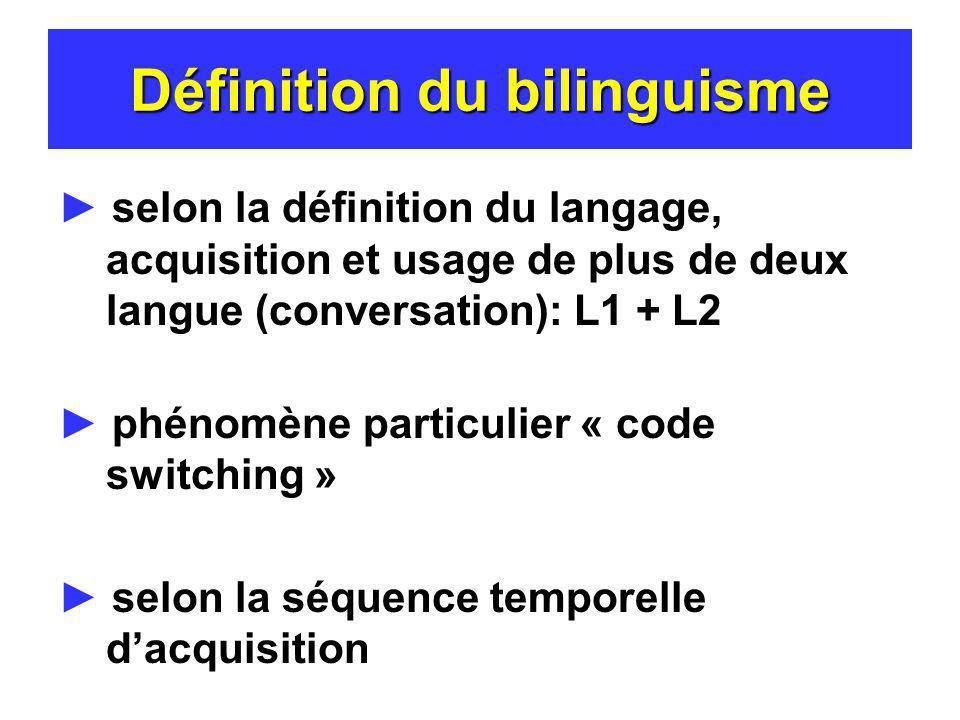 Définition du bilinguisme