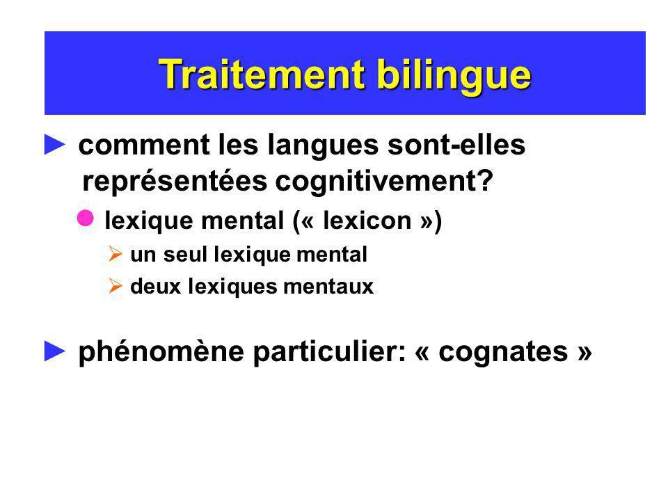 Traitement bilingue comment les langues sont-elles représentées cognitivement lexique mental (« lexicon »)