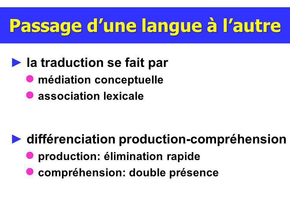 Passage d'une langue à l'autre