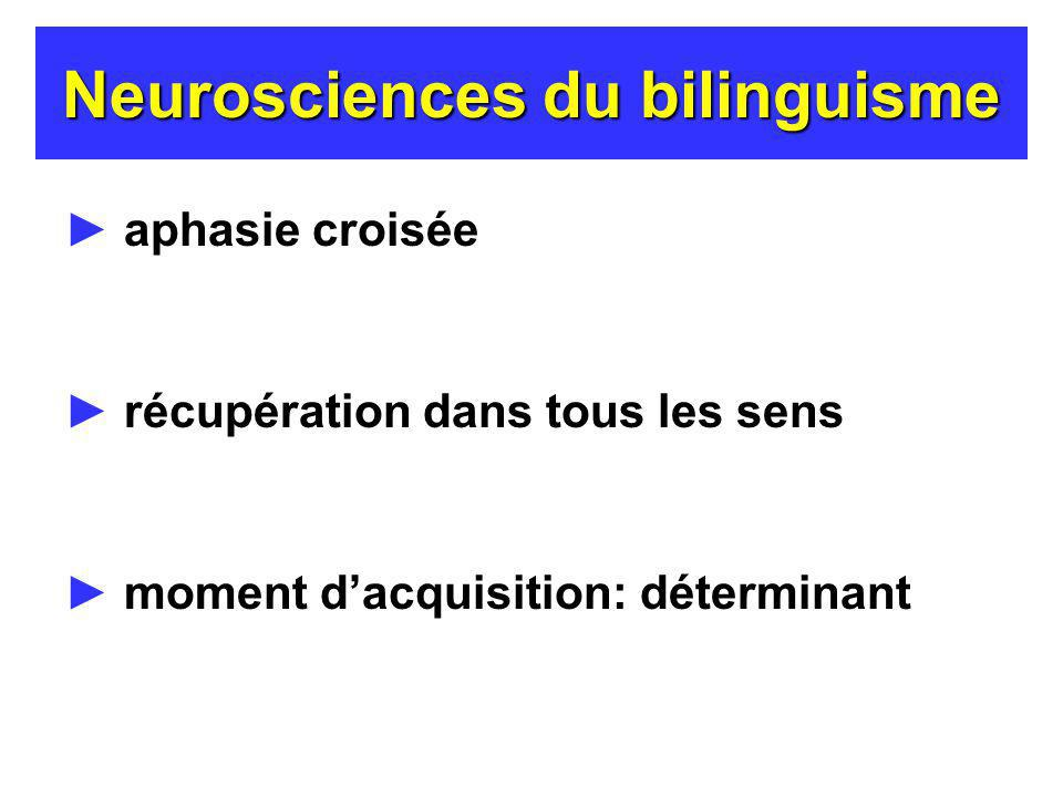 Neurosciences du bilinguisme
