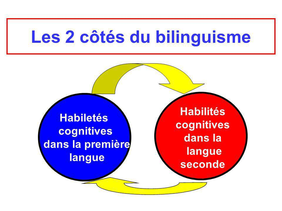 Les 2 côtés du bilinguisme