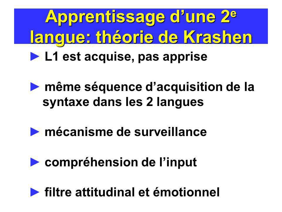 Apprentissage d'une 2e langue: théorie de Krashen