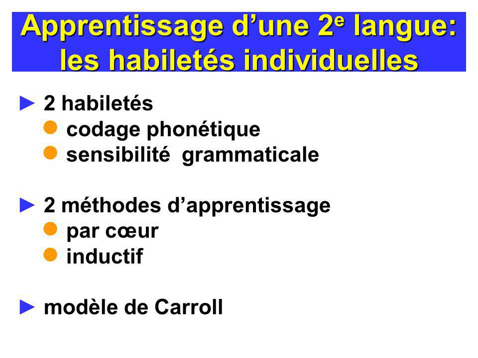 Apprentissage d'une 2e langue: les habiletés individuelles