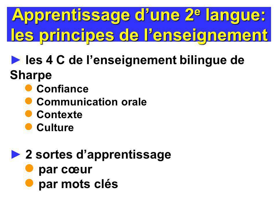 Apprentissage d'une 2e langue: les principes de l'enseignement