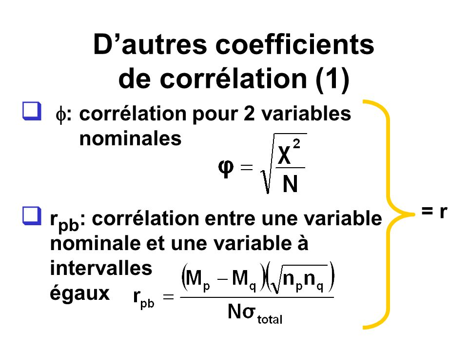 D'autres coefficients de corrélation (1)