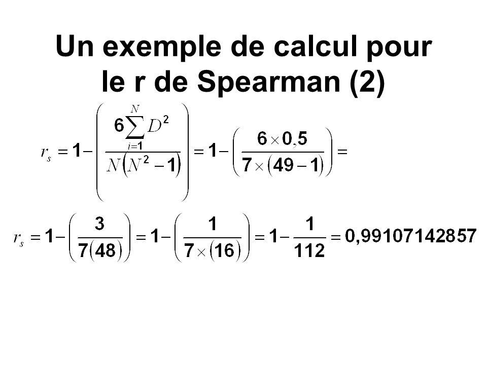 Un exemple de calcul pour le r de Spearman (2)