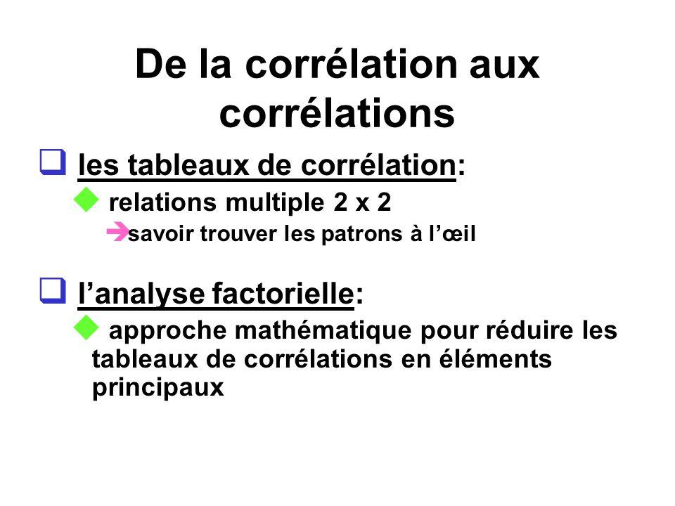 De la corrélation aux corrélations