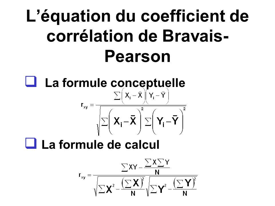 L'équation du coefficient de corrélation de Bravais-Pearson