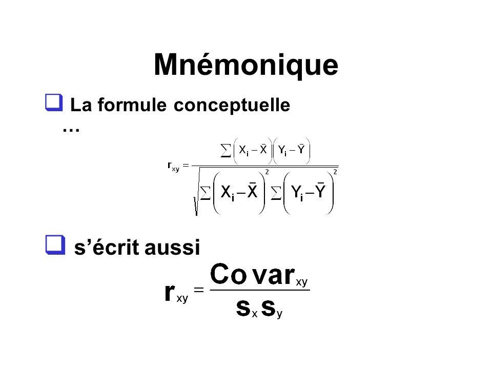 Mnémonique La formule conceptuelle … s'écrit aussi