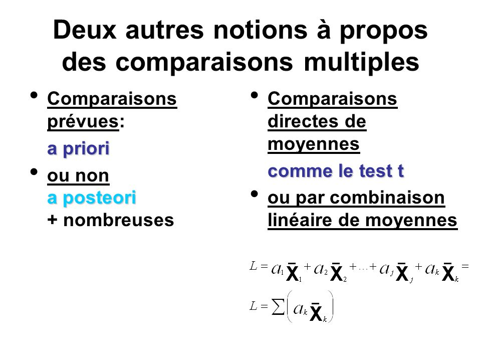 Deux autres notions à propos des comparaisons multiples