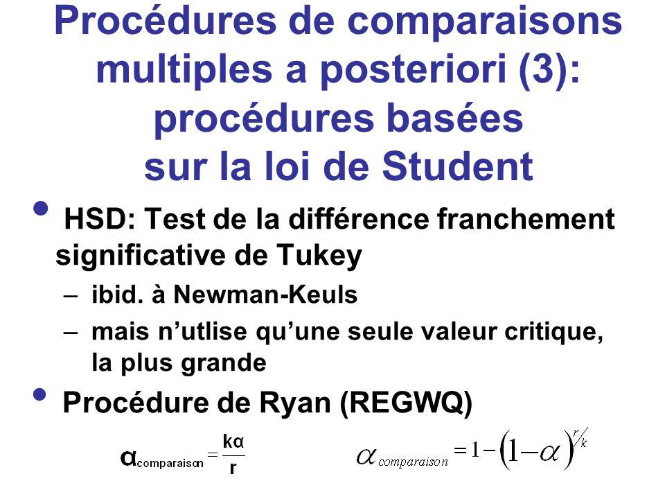 Procédures de comparaisons multiples a posteriori (3): procédures basées sur la loi de Student