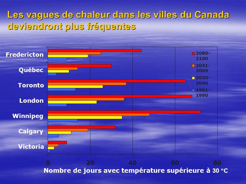 Les vagues de chaleur dans les villes du Canada deviendront plus fréquentes