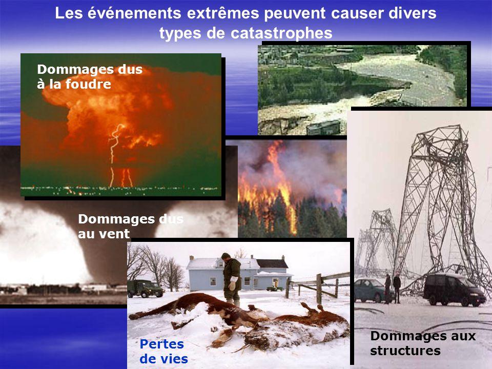 Les événements extrêmes peuvent causer divers