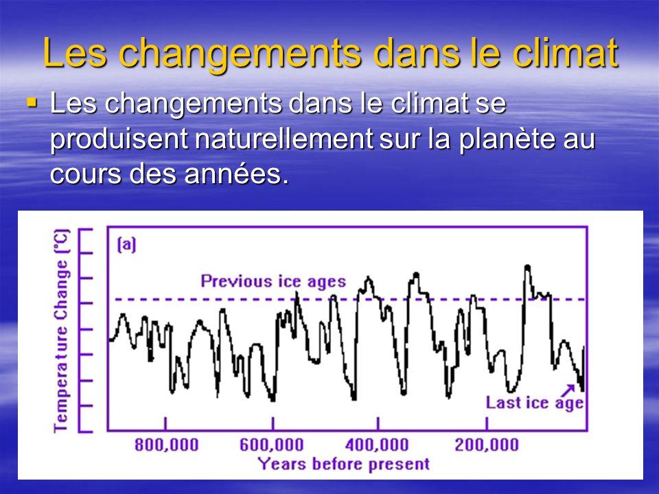 Les changements dans le climat