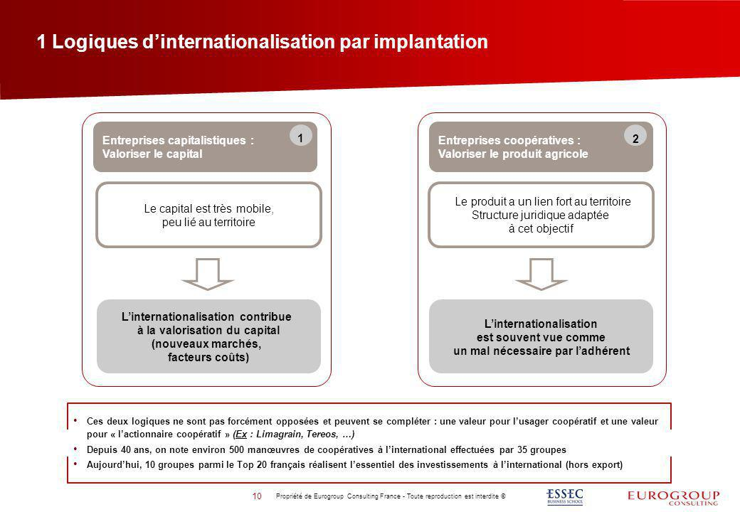 1 Logiques d'internationalisation par implantation