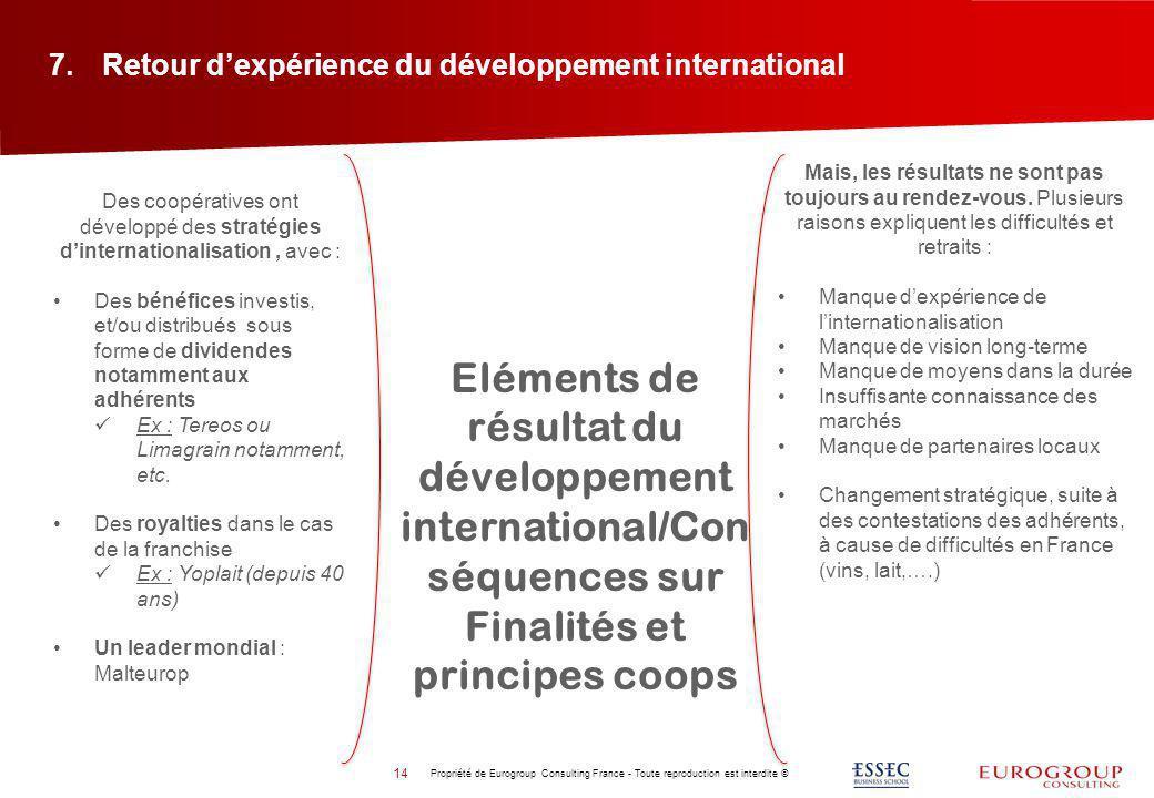 Retour d'expérience du développement international