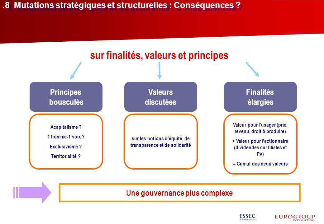 .8 Mutations stratégiques et structurelles : Conséquences