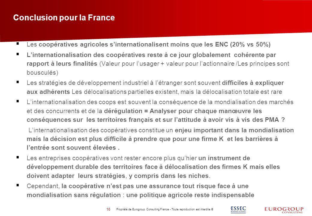 Conclusion pour la France