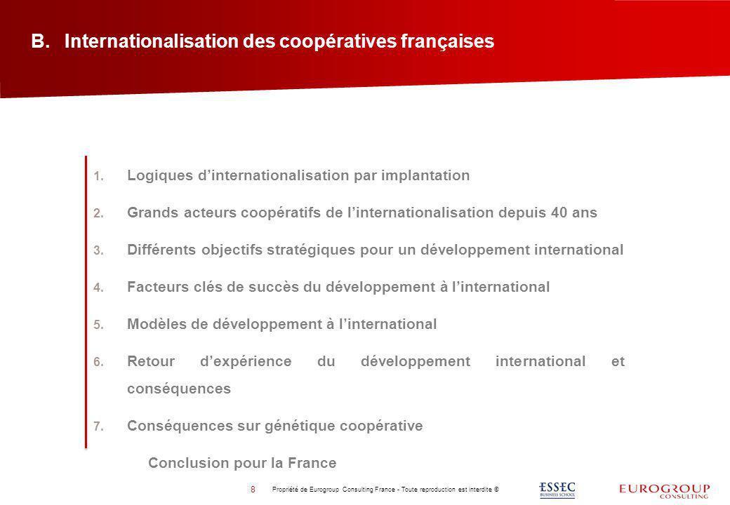 Internationalisation des coopératives françaises