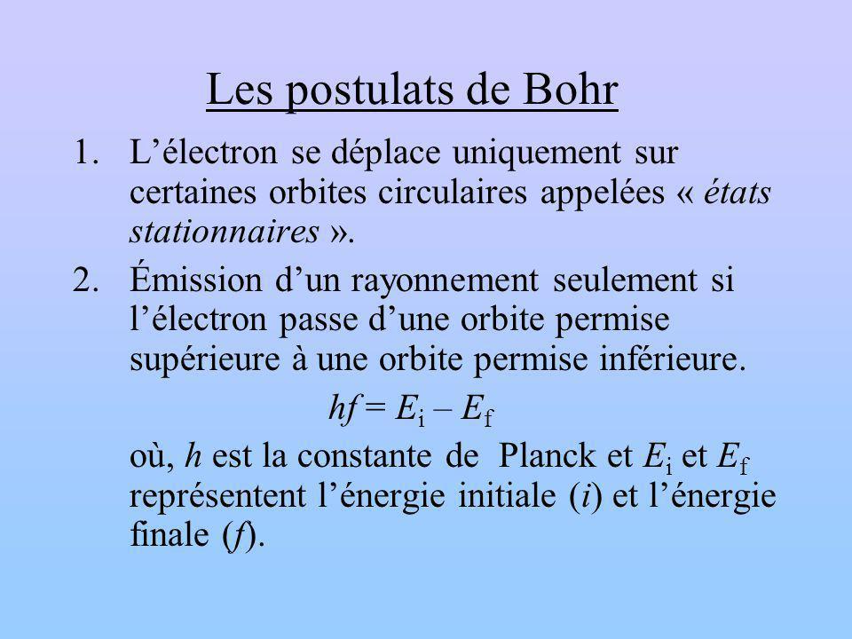Les postulats de Bohr L'électron se déplace uniquement sur certaines orbites circulaires appelées « états stationnaires ».