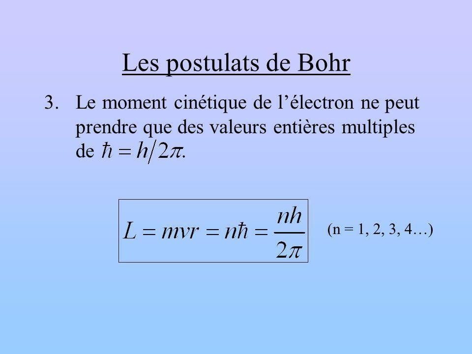 Les postulats de Bohr Le moment cinétique de l'électron ne peut prendre que des valeurs entières multiples de .