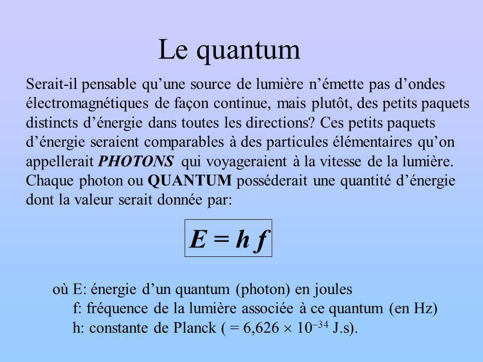 Le quantum Serait-il pensable qu'une source de lumière n'émette pas d'ondes. électromagnétiques de façon continue, mais plutôt, des petits paquets.