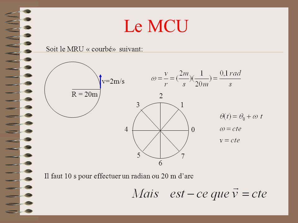 Le MCU Soit le MRU « courbé» suivant: R = 20m v=2m/s 1 2 3 4 5 6 7