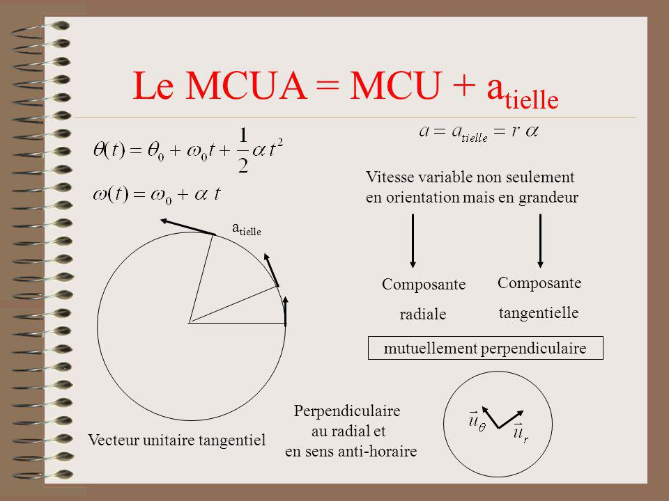 Vecteur unitaire tangentiel