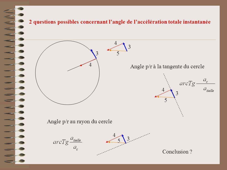 2 questions possibles concernant l'angle de l'accélération totale instantanée