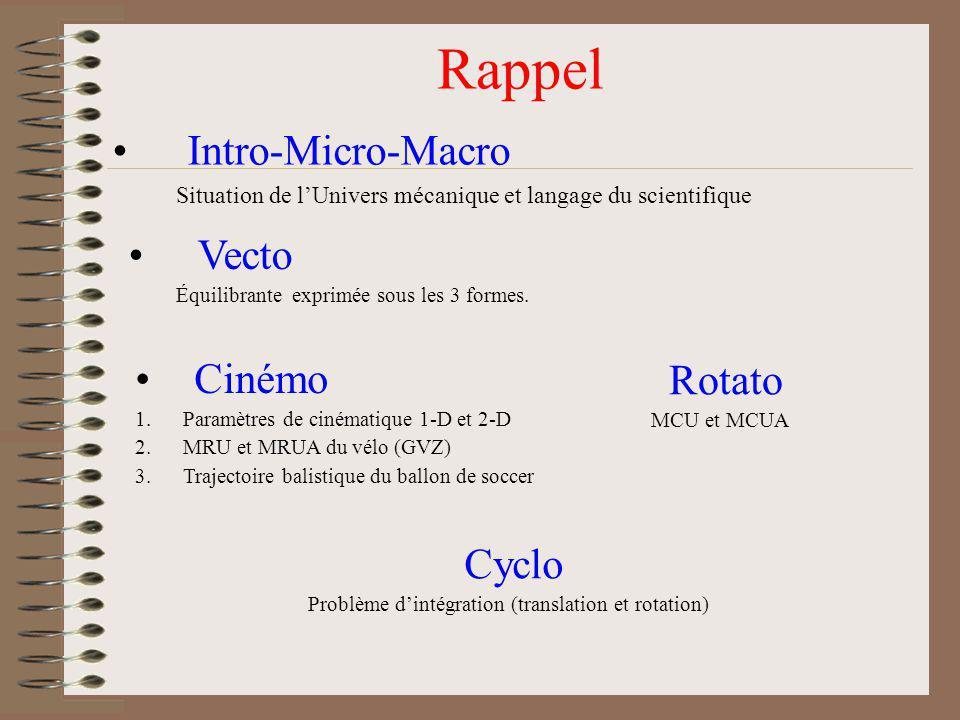 Problème d'intégration (translation et rotation)