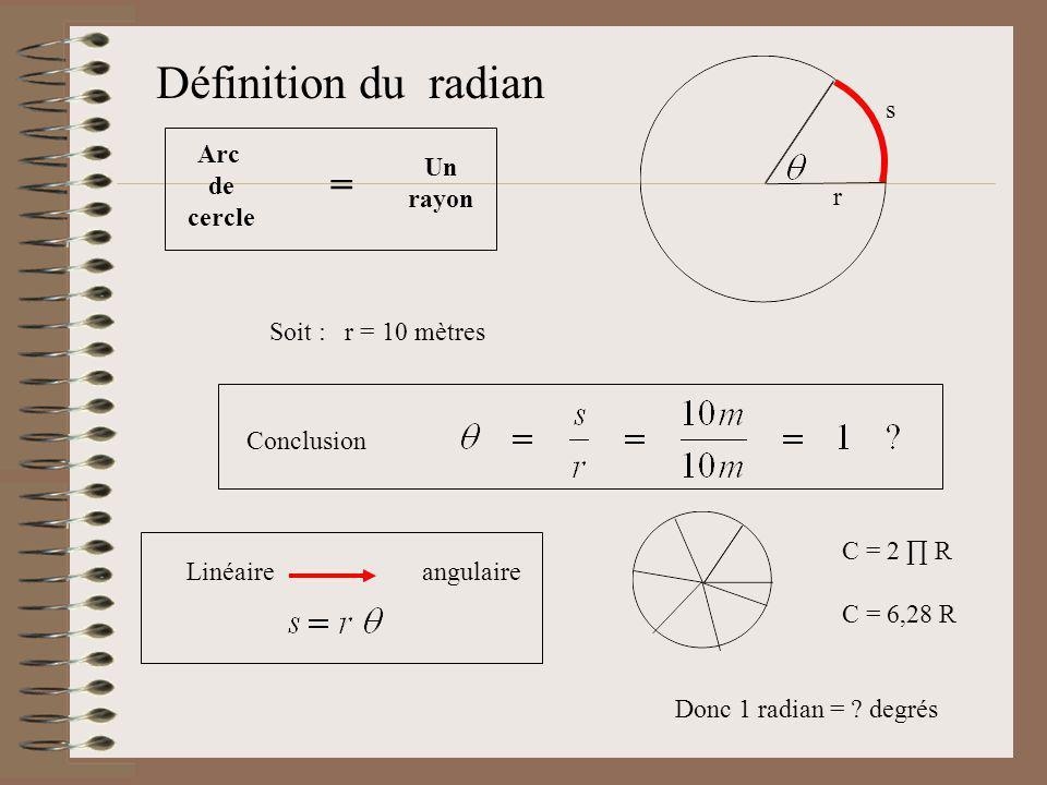 Définition du radian = r s Arc de cercle Un rayon Soit : r = 10 mètres