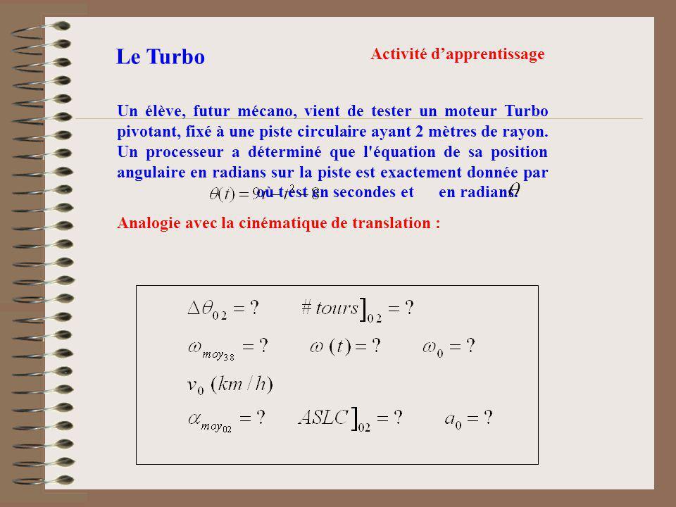 Le Turbo Activité d'apprentissage
