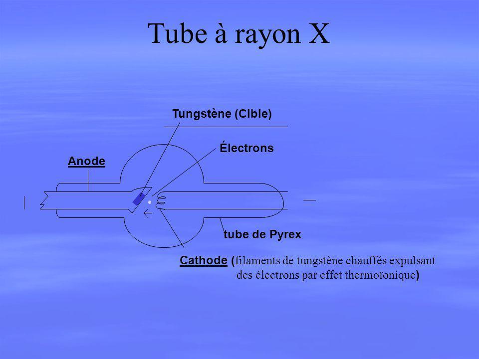 Tube à rayon X Tungstène (Cible) Électrons Anode tube de Pyrex